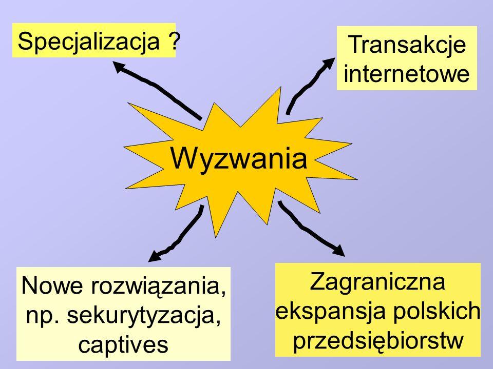 Wyzwania Specjalizacja ? Transakcje internetowe Zagraniczna ekspansja polskich przedsiębiorstw Nowe rozwiązania, np. sekurytyzacja, captives