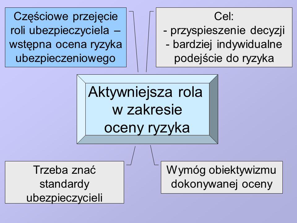 Wymagania Fachowa wiedza z różnych dziedzin Wykwalifikowana kadra Rozwiązania informatyczne, procedury Znajomość języków, mobilność k o s z t y