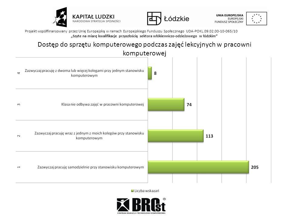 Projekt współfinansowany przez Unię Europejską w ramach Europejskiego Funduszu Społecznego UDA-POKL.09.02.00-10-065/10 Szyte na miarę kwalifikacje przyszłością sektora włókienniczo-odzieżowego w łódzkim Dostęp do sprzętu komputerowego podczas zajęć lekcyjnych w pracowni komputerowej