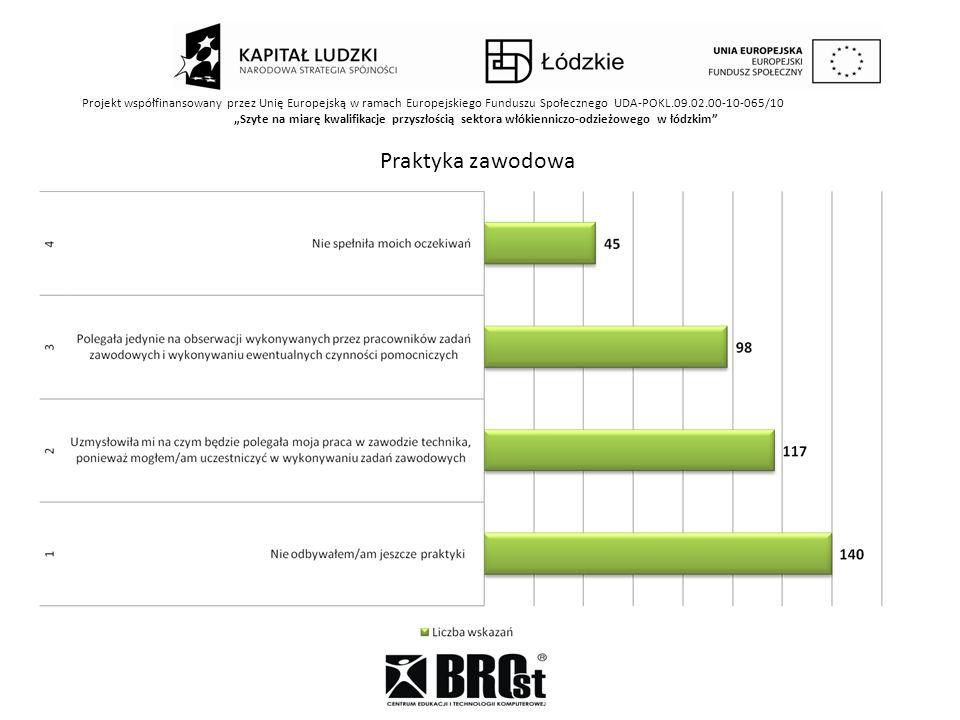 Projekt współfinansowany przez Unię Europejską w ramach Europejskiego Funduszu Społecznego UDA-POKL.09.02.00-10-065/10 Szyte na miarę kwalifikacje przyszłością sektora włókienniczo-odzieżowego w łódzkim Praktyka zawodowa