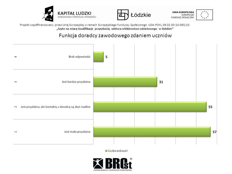Projekt współfinansowany przez Unię Europejską w ramach Europejskiego Funduszu Społecznego UDA-POKL.09.02.00-10-065/10 Szyte na miarę kwalifikacje przyszłością sektora włókienniczo-odzieżowego w łódzkim Organizacja zajęć przez szkołę na temat specyfiki wykonywania zadań zawodowych w zawodzie technika odzieży/włókiennika