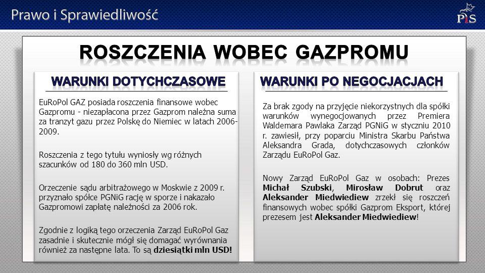EuRoPol GAZ posiada roszczenia finansowe wobec Gazpromu - niezapłacona przez Gazprom należna suma za tranzyt gazu przez Polskę do Niemiec w latach 200