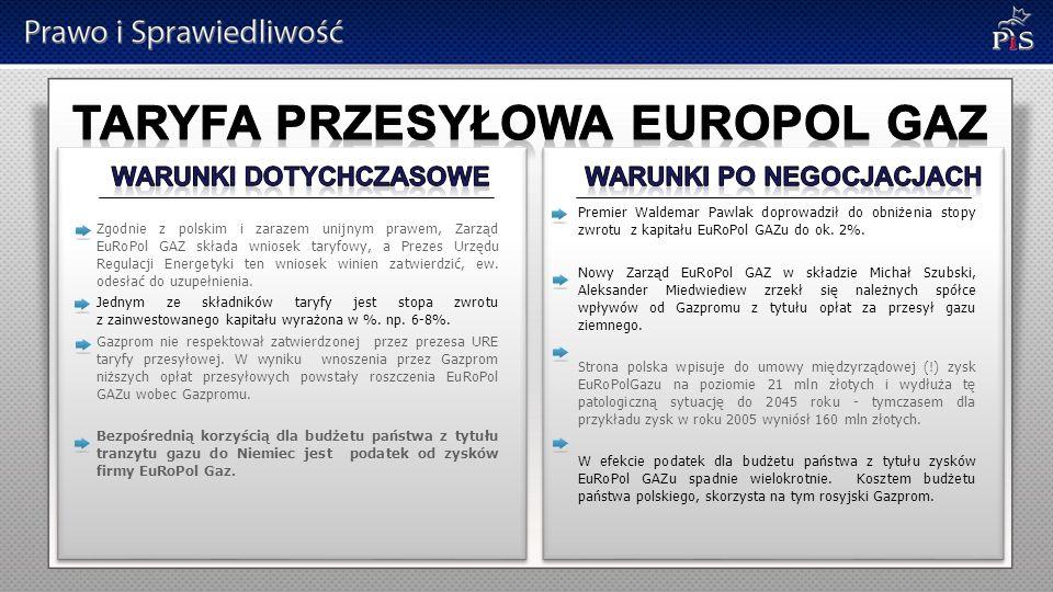 Sytuacja dotychczasowa:Po negocjacjach: Zgodnie z polskim i zarazem unijnym prawem, Zarząd EuRoPol GAZ składa wniosek taryfowy, a Prezes Urzędu Regula