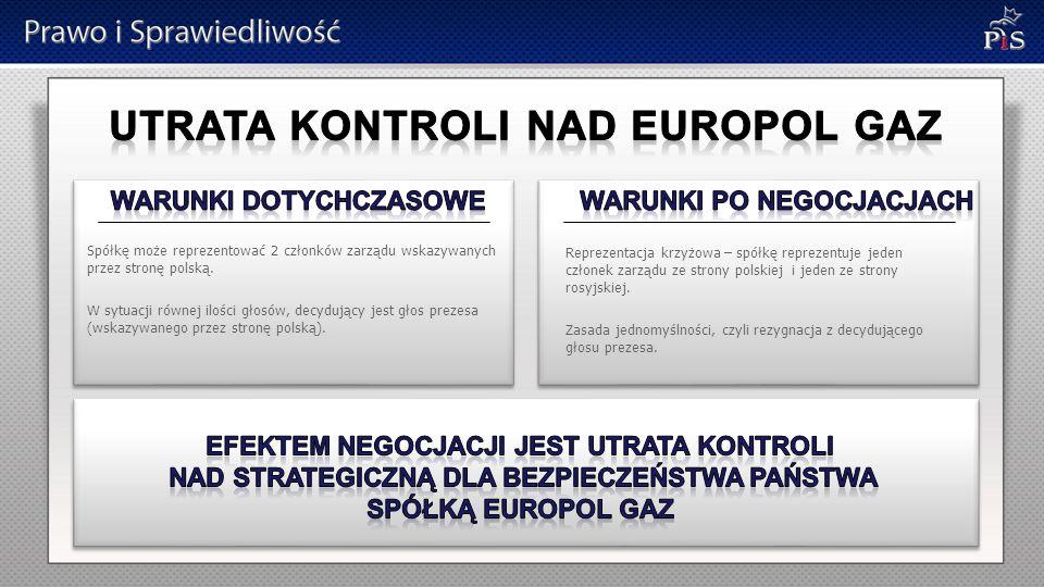 Reprezentacja krzyżowa – spółkę reprezentuje jeden członek zarządu ze strony polskiej i jeden ze strony rosyjskiej. Zasada jednomyślności, czyli rezyg