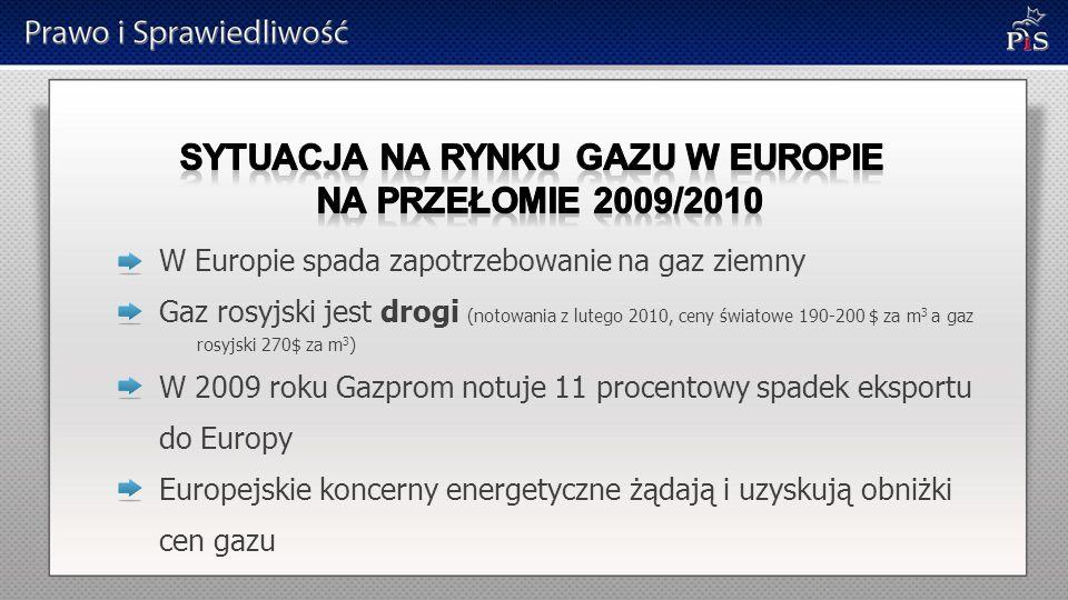 W Europie spada zapotrzebowanie na gaz ziemny Gaz rosyjski jest drogi (notowania z lutego 2010, ceny światowe 190-200 $ za m 3 a gaz rosyjski 270$ za m 3 ) W 2009 roku Gazprom notuje 11 procentowy spadek eksportu do Europy Europejskie koncerny energetyczne żądają i uzyskują obniżki cen gazu