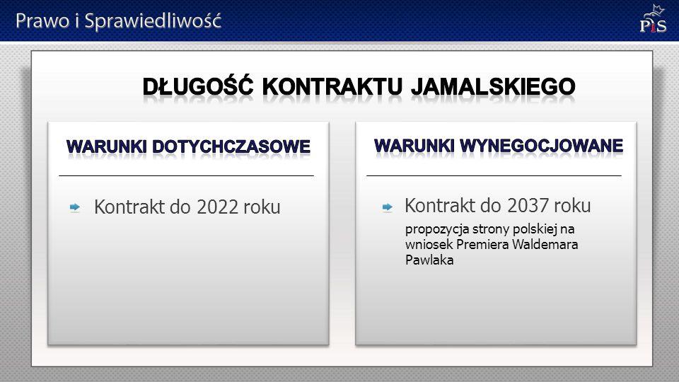 Kontrakt do 2022 rokuKontrakt do 2037 roku propozycja strony polskiej na wniosek Premiera Waldemara Pawlaka