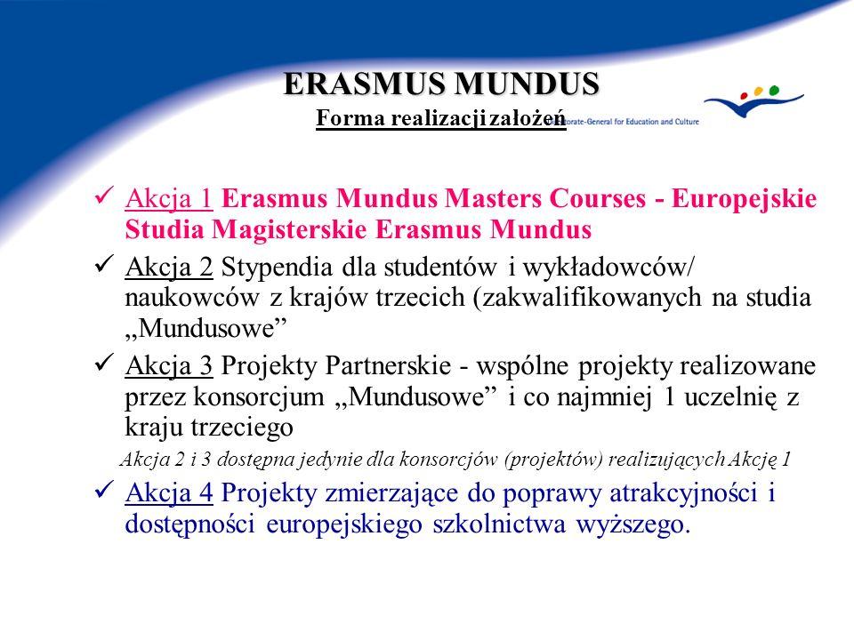 ERASMUS MUNDUS ERASMUS MUNDUS Forma realizacji założeń Akcja 1 Erasmus Mundus Masters Courses - Europejskie Studia Magisterskie Erasmus Mundus Akcja 2 Stypendia dla studentów i wykładowców/ naukowców z krajów trzecich (zakwalifikowanych na studia Mundusowe Akcja 3 Projekty Partnerskie - wspólne projekty realizowane przez konsorcjum Mundusowe i co najmniej 1 uczelnię z kraju trzeciego Akcja 2 i 3 dostępna jedynie dla konsorcjów (projektów) realizujących Akcję 1 Akcja 4 Projekty zmierzające do poprawy atrakcyjności i dostępności europejskiego szkolnictwa wyższego.