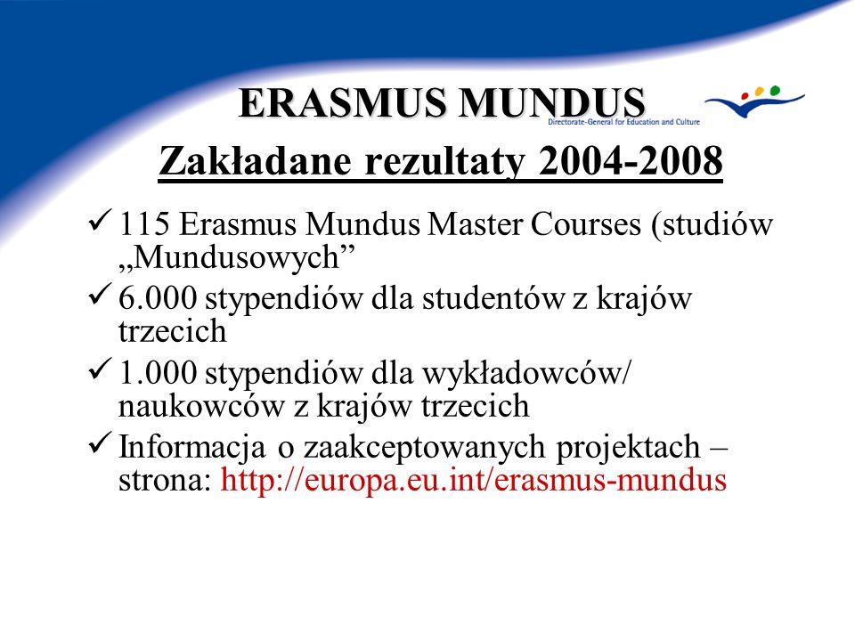 ERASMUS MUNDUS Zakładane rezultaty 2004-2008 115 Erasmus Mundus Master Courses (studiów Mundusowych 6.000 stypendiów dla studentów z krajów trzecich 1