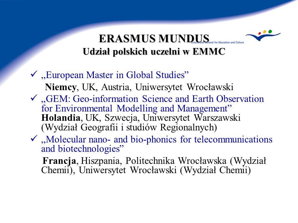 ERASMUS MUNDUS Udział polskich uczelni w EMMC European Master in Global Studies Niemcy, UK, Austria, Uniwersytet Wrocławski GEM: Geo-information Scien