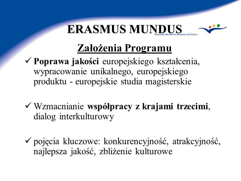 ERASMUS MUNDUS Założenia Programu Poprawa jakości europejskiego kształcenia, wypracowanie unikalnego, europejskiego produktu - europejskie studia magisterskie Wzmacnianie współpracy z krajami trzecimi, dialog interkulturowy pojęcia kluczowe: konkurencyjność, atrakcyjność, najlepsza jakość, zbliżenie kulturowe