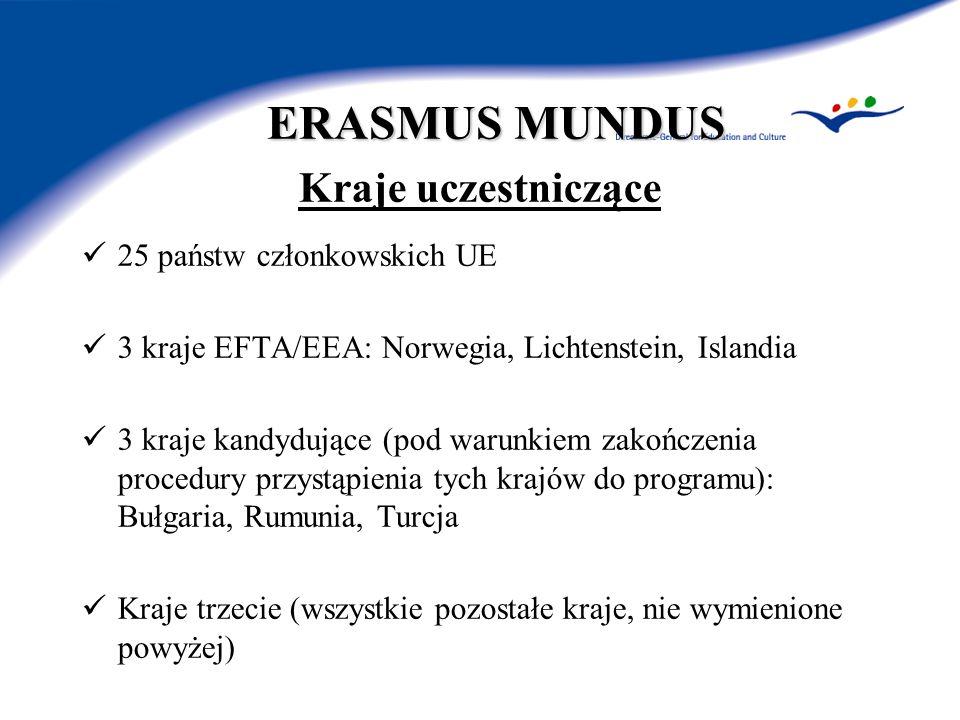 ERASMUS MUNDUS Kraje uczestniczące 25 państw członkowskich UE 3 kraje EFTA/EEA: Norwegia, Lichtenstein, Islandia 3 kraje kandydujące (pod warunkiem za