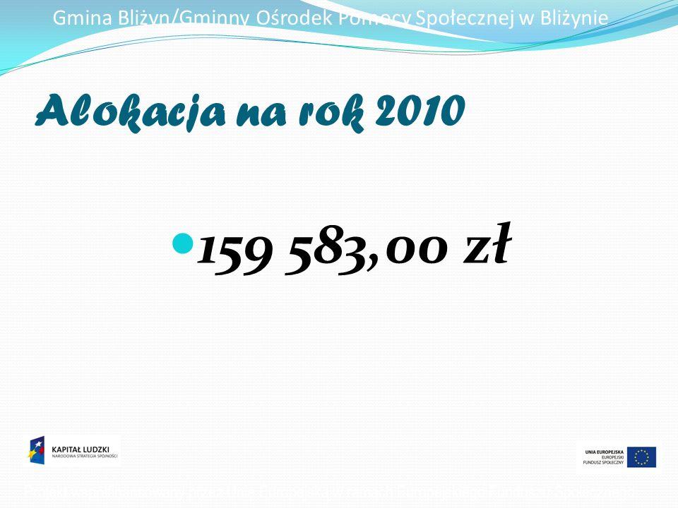Projekt wsp ó łfinansowany przez Unię Europejską w ramach Europejskiego Funduszu Społecznego Gmina Bliżyn/Gminny Ośrodek Pomocy Społecznej w Bliżynie Alokacja na rok 2010 159 583,00 zł