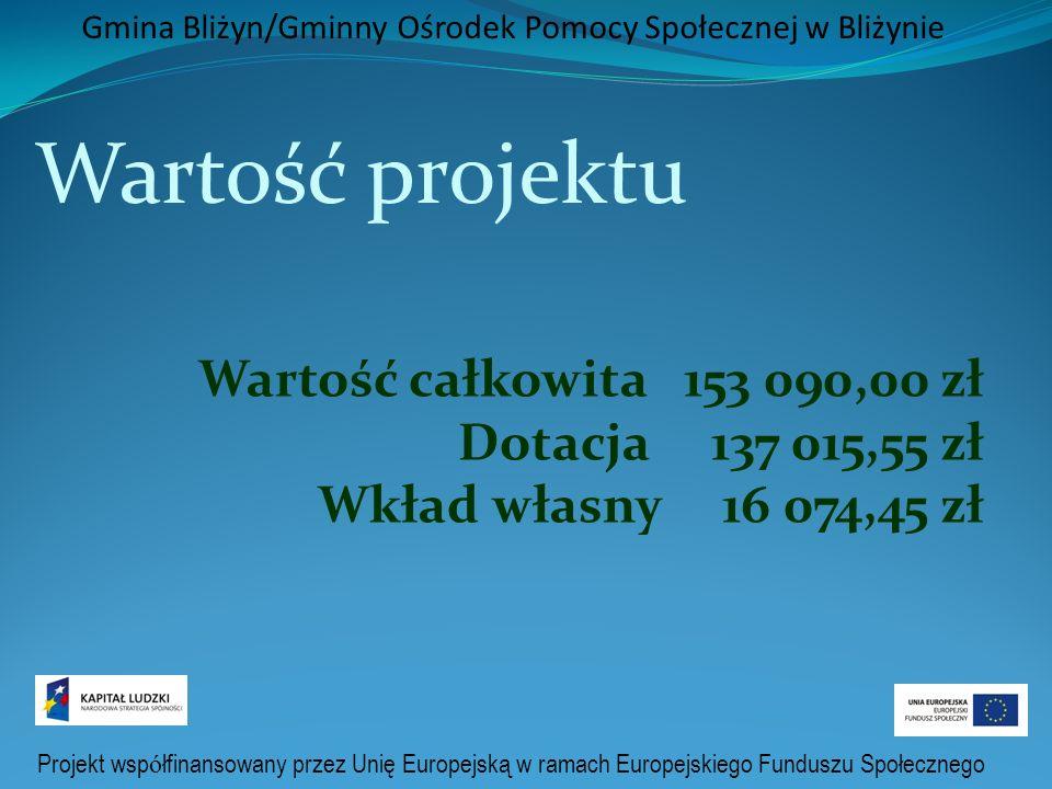 Projekt wsp ó łfinansowany przez Unię Europejską w ramach Europejskiego Funduszu Społecznego Gmina Bliżyn/Gminny Ośrodek Pomocy Społecznej w Bliżynie Wartość projektu Wartość całkowita 153 090,00 zł Dotacja 137 015,55 zł Wkład własny 16 074,45 zł