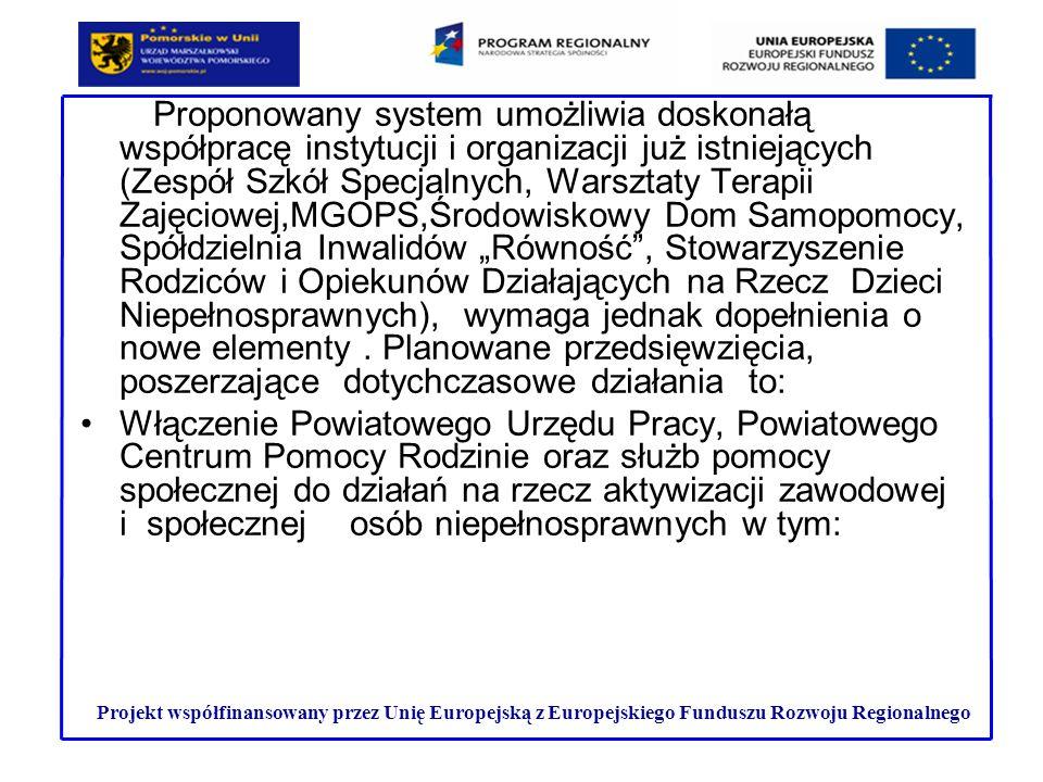 Proponowany system umożliwia doskonałą współpracę instytucji i organizacji już istniejących (Zespół Szkół Specjalnych, Warsztaty Terapii Zajęciowej,MG