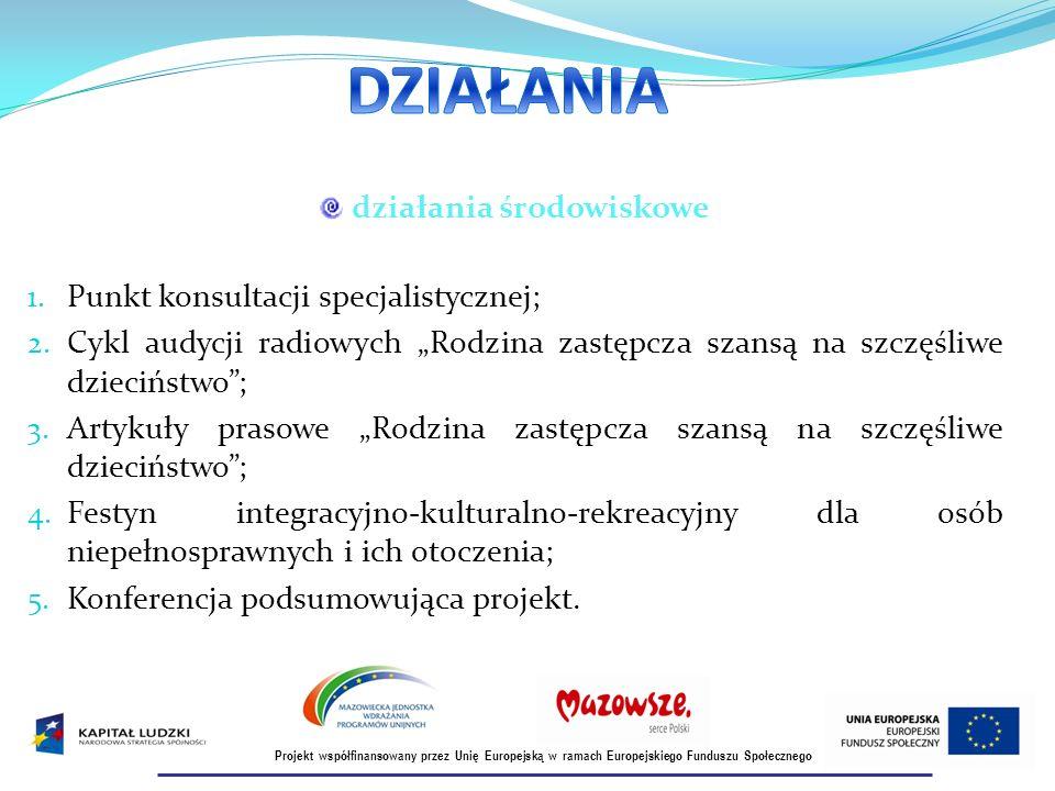 działania środowiskowe 1. Punkt konsultacji specjalistycznej; 2.