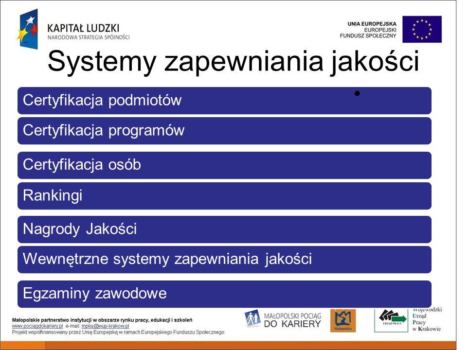 Systemy zapewniania jakości Certyfikacja podmiotówCertyfikacja programówCertyfikacja osóbRankingiNagrody JakościWewnętrzne systemy zapewniania jakościEgzaminy zawodowe