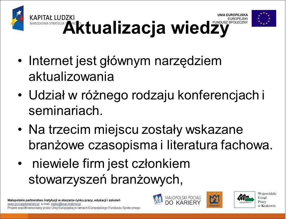Aktualizacja wiedzy Internet jest głównym narzędziem aktualizowania Udział w różnego rodzaju konferencjach i seminariach.