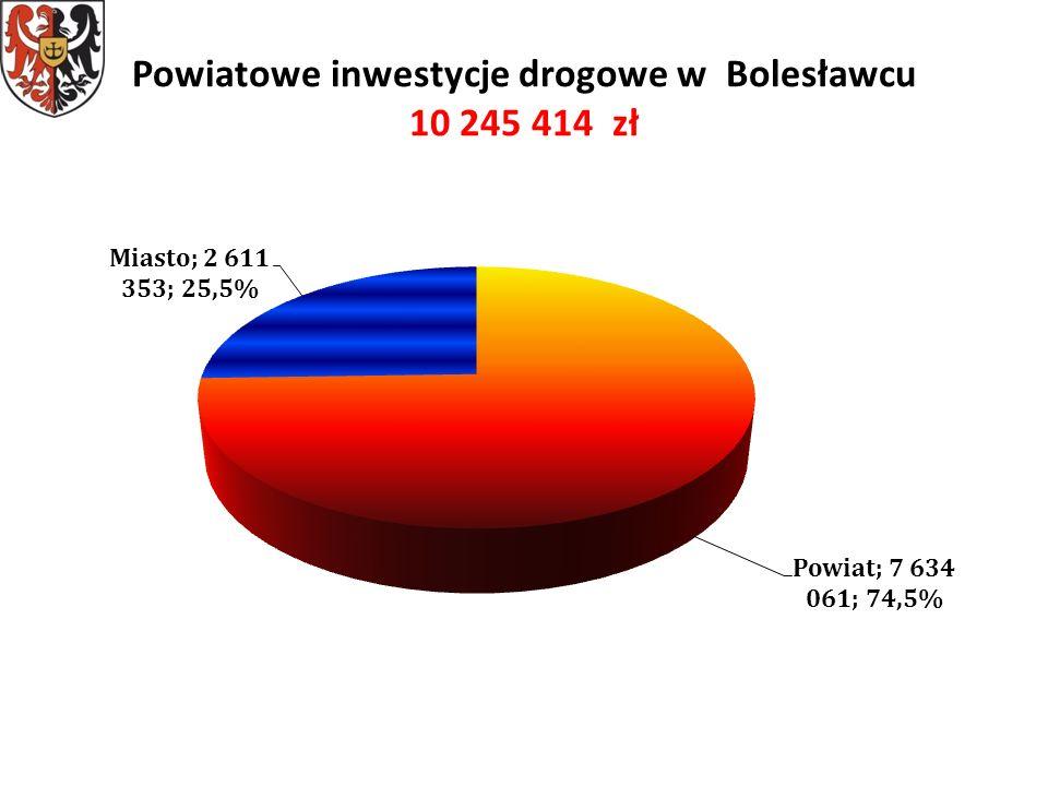 Gmina Gromadka NPPDL 1 400 00 zł mosty 100 000 zł, zjazd na strefę 150 00 0 zł Razem 1 650 000 zł