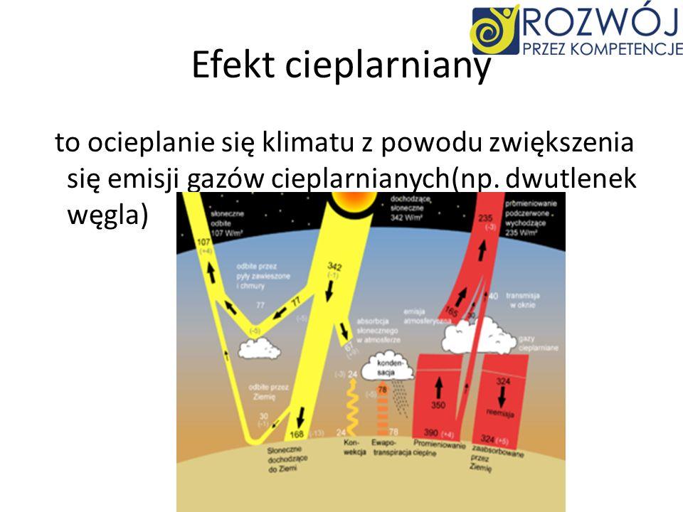 Efekt cieplarniany to ocieplanie się klimatu z powodu zwiększenia się emisji gazów cieplarnianych(np. dwutlenek węgla)