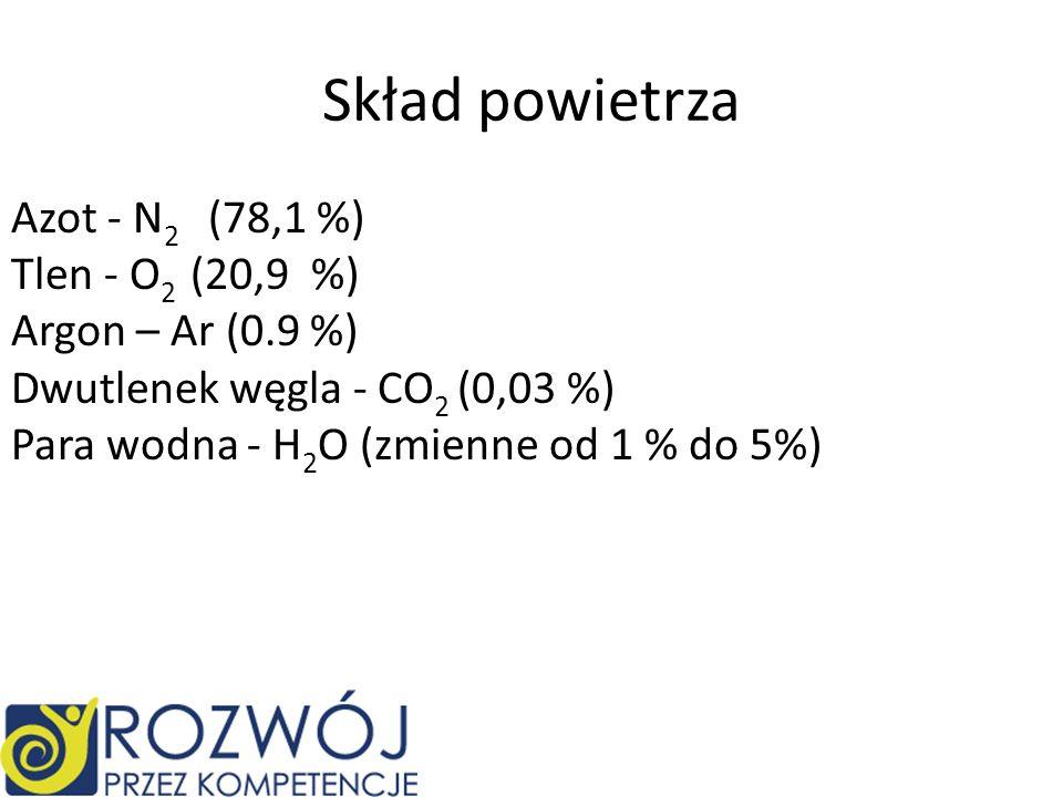 Skład powietrza Azot - N 2 (78,1 %) Tlen - O 2 (20,9 %) Argon – Ar (0.9 %) Dwutlenek węgla - CO 2 (0,03 %) Para wodna - H 2 O (zmienne od 1 % do 5%)