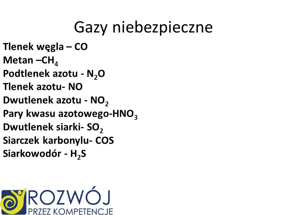 Gazy niebezpieczne Tlenek węgla – CO Metan –CH 4 Podtlenek azotu - N 2 O Tlenek azotu- NO Dwutlenek azotu - NO 2 Pary kwasu azotowego-HNO 3 Dwutlenek