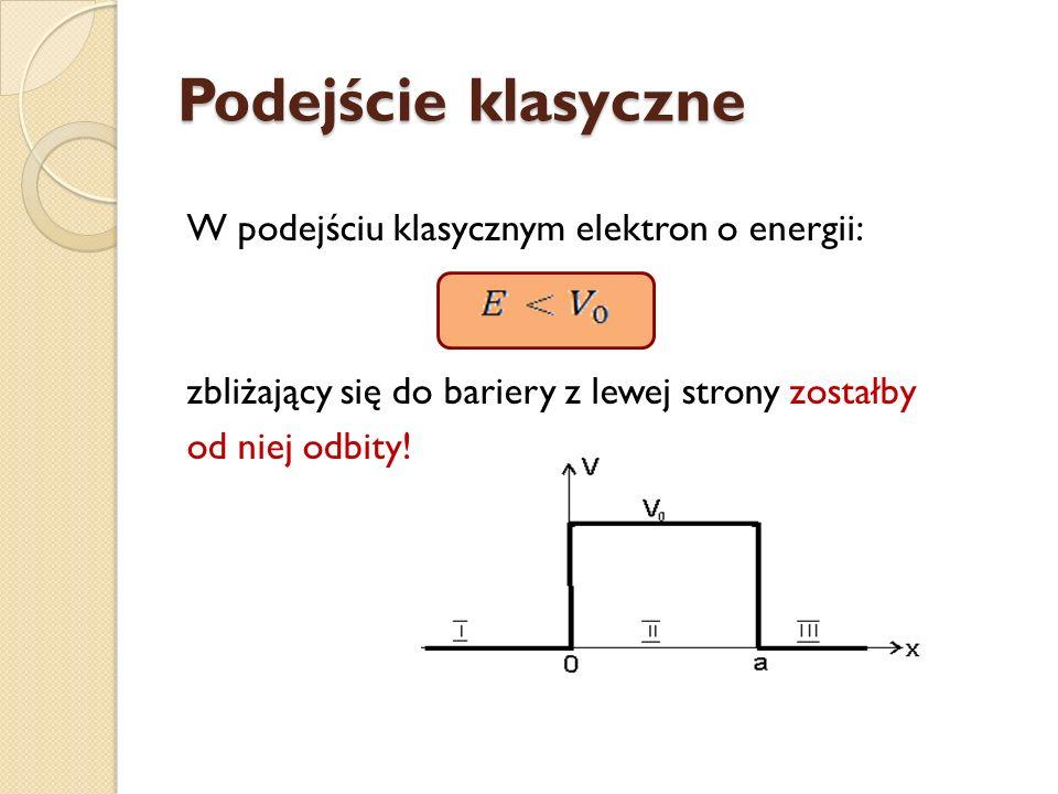 Podejście klasyczne W podejściu klasycznym elektron o energii: zbliżający się do bariery z lewej strony zostałby od niej odbity!