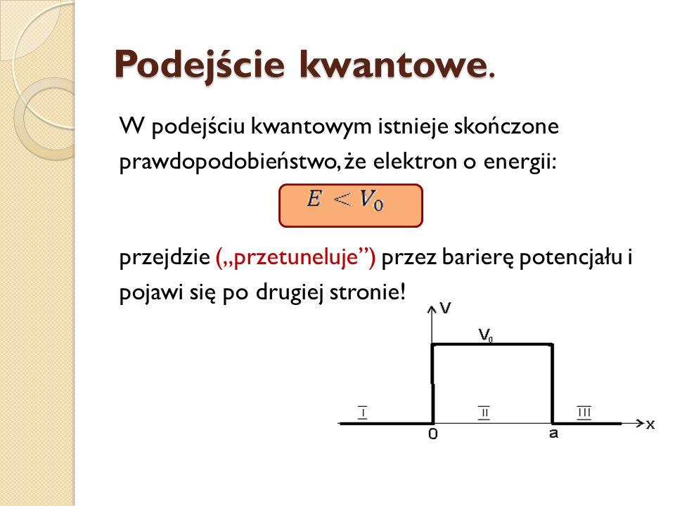 Podejście kwantowe. W podejściu kwantowym istnieje skończone prawdopodobieństwo, że elektron o energii: przejdzie (przetuneluje) przez barierę potencj