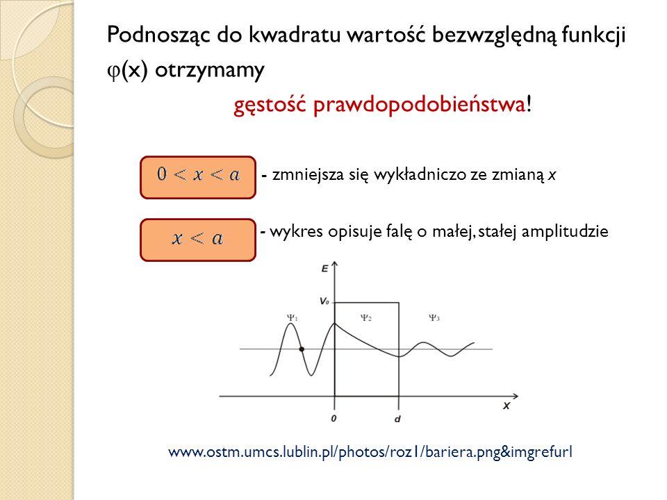 Podnosząc do kwadratu wartość bezwzględną funkcji φ (x) otrzymamy gęstość prawdopodobieństwa! - zmniejsza się wykładniczo ze zmianą x - wykres opisuje