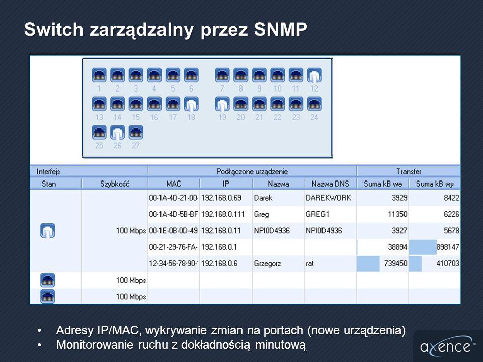Adresy IP/MAC, wykrywanie zmian na portach (nowe urządzenia)Adresy IP/MAC, wykrywanie zmian na portach (nowe urządzenia) Monitorowanie ruchu z dokładn