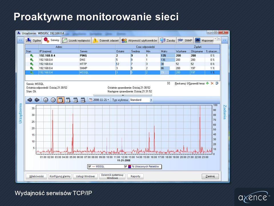 Wydajność serwisów TCP/IP