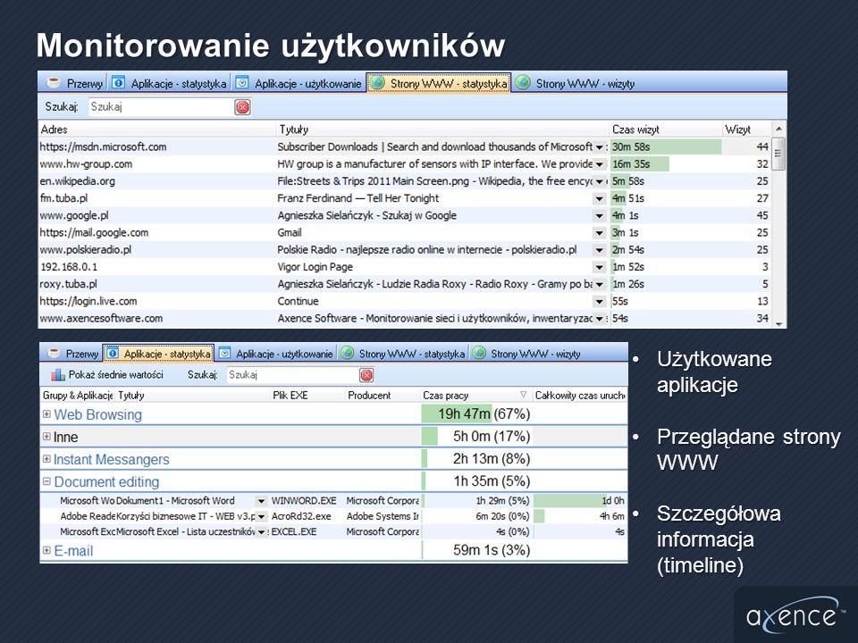Użytkowane aplikacjeUżytkowane aplikacje Przeglądane strony WWWPrzeglądane strony WWW Szczegółowa informacja (timeline)Szczegółowa informacja (timelin