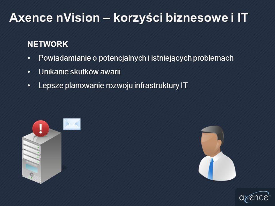 NETWORK Powiadamianie o potencjalnych i istniejących problemachPowiadamianie o potencjalnych i istniejących problemach Unikanie skutków awariiUnikanie