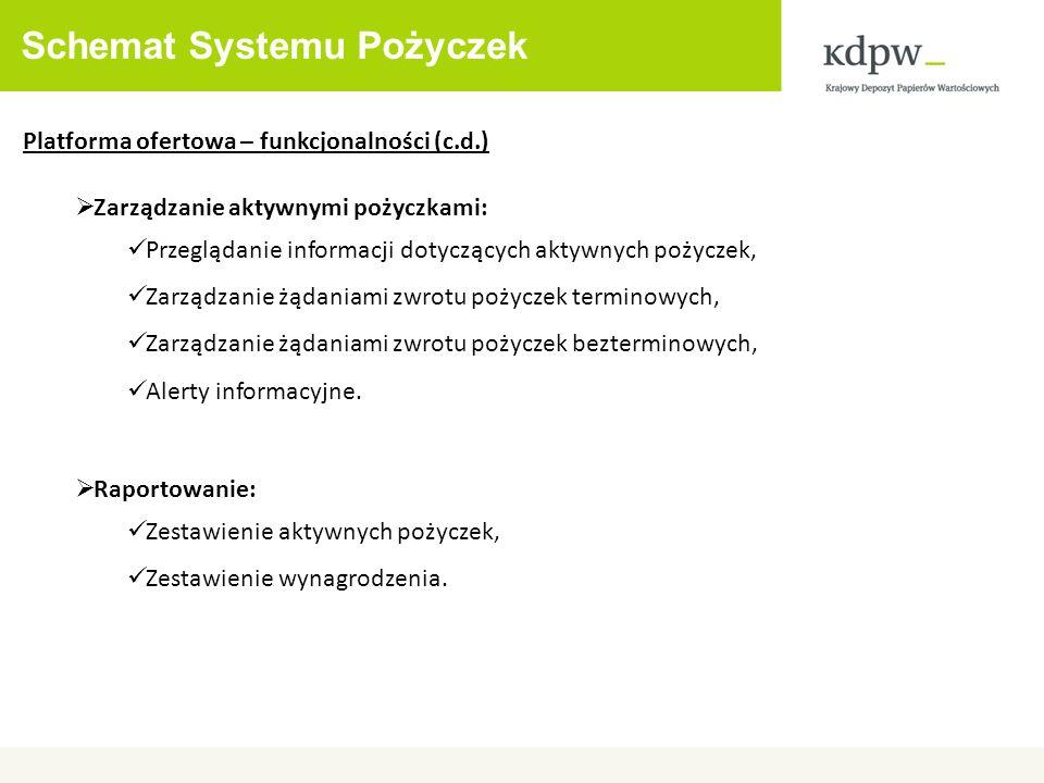 Schemat Systemu Pożyczek Platforma ofertowa – funkcjonalności (c.d.) Zarządzanie aktywnymi pożyczkami: Przeglądanie informacji dotyczących aktywnych p