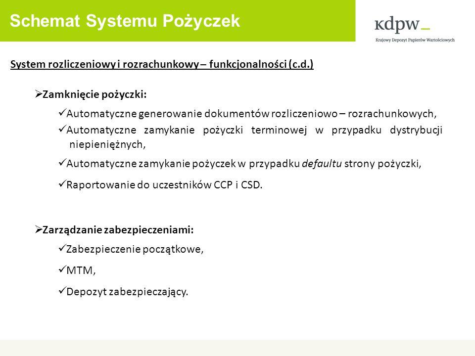 Schemat Systemu Pożyczek System rozliczeniowy i rozrachunkowy – funkcjonalności (c.d.) Zamknięcie pożyczki: Automatyczne generowanie dokumentów rozlic