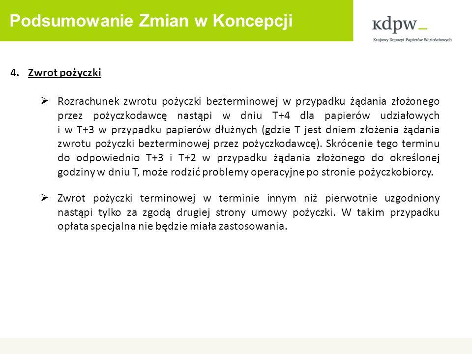 Aktualny Harmonogram Prac I kw.2011 Przygotowanie specyfikacji funkcjonalnej – Prace w toku II kw.