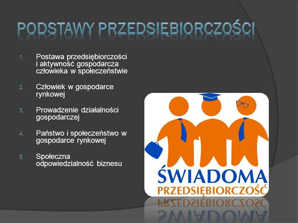 1.Postawa przedsiębiorczości i aktywność gospodarcza człowieka w społeczeństwie 2.