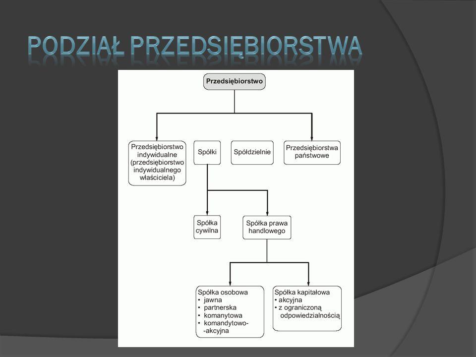 - Przygotowanie negocjacji, określające zadania i cele negocjacji oraz ustalające taktykę prowadzenia negocjacji.