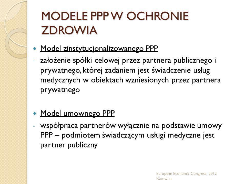 MODELE PPP W OCHRONIE ZDROWIA Model zinstytucjonalizowanego PPP - założenie spółki celowej przez partnera publicznego i prywatnego, której zadaniem je