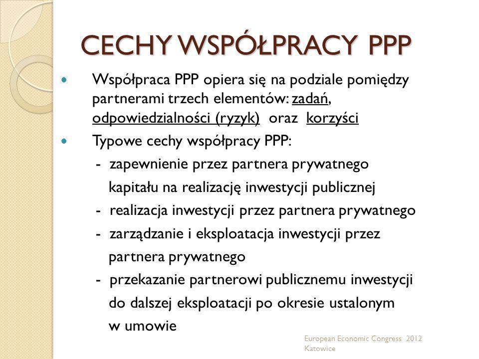 CECHY WSPÓŁPRACY PPP Współpraca PPP opiera się na podziale pomiędzy partnerami trzech elementów: zadań, odpowiedzialności (ryzyk) oraz korzyści Typowe