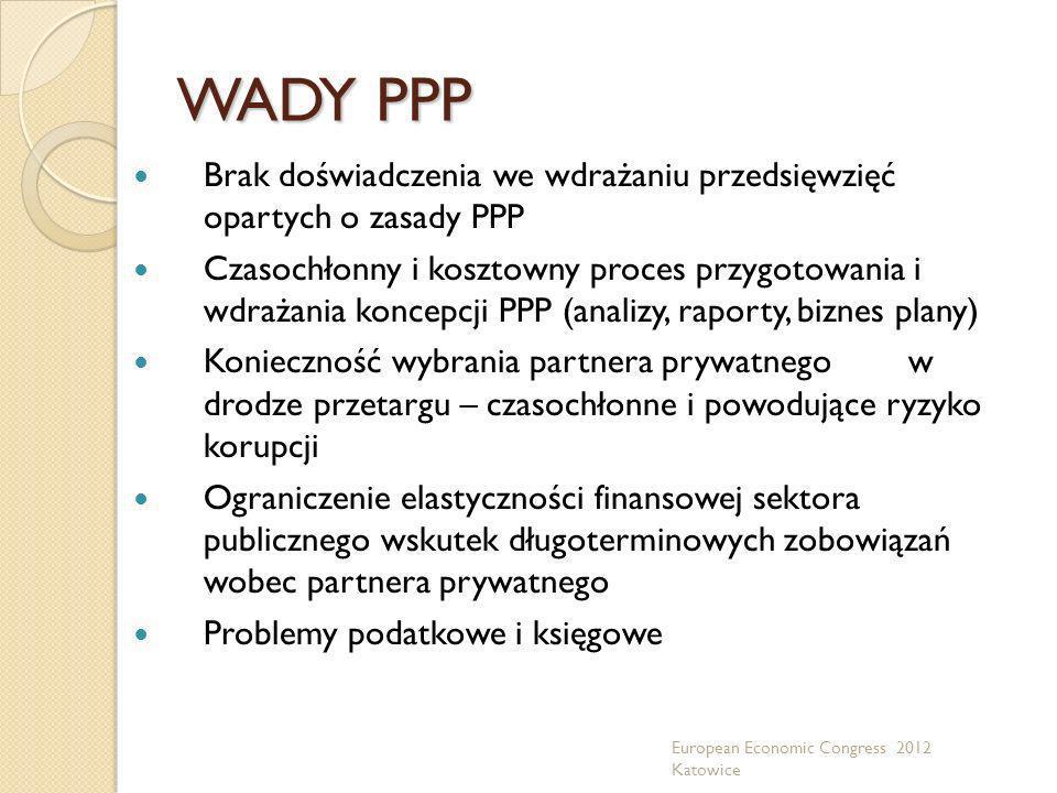 WADY PPP Brak doświadczenia we wdrażaniu przedsięwzięć opartych o zasady PPP Czasochłonny i kosztowny proces przygotowania i wdrażania koncepcji PPP (