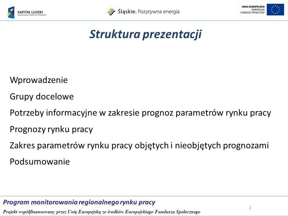 Wprowadzenie Testowanie systemu prognozowania istotnych parametrów rynku pracy stworzonego w ramach Programu monitorowania regionalnego rynku pracy w Wojewódzkim Urzędzie Pracy w Katowicach.
