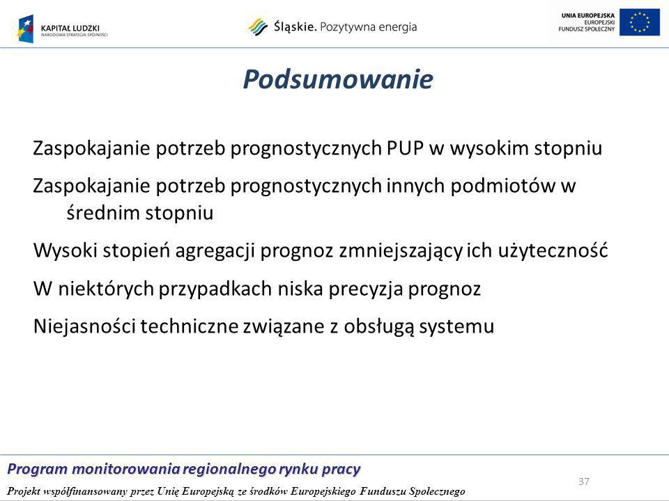 Podsumowanie Zaspokajanie potrzeb prognostycznych PUP w wysokim stopniu Zaspokajanie potrzeb prognostycznych innych podmiotów w średnim stopniu Wysoki stopień agregacji prognoz zmniejszający ich użyteczność W niektórych przypadkach niska precyzja prognoz Niejasności techniczne związane z obsługą systemu 37 Program monitorowania regionalnego rynku pracy Projekt współfinansowany przez Unię Europejską ze środków Europejskiego Funduszu Społecznego