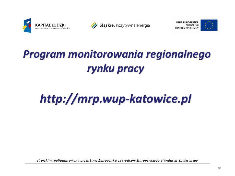 38 Program monitorowania regionalnego rynku pracy Program monitorowania regionalnego rynku pracyhttp://mrp.wup-katowice.pl Projekt współfinansowany przez Unię Europejską ze środków Europejskiego Funduszu Społecznego