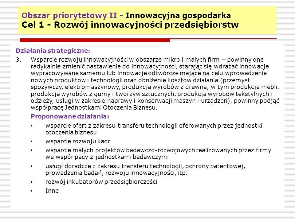Obszar priorytetowy II - Innowacyjna gospodarka Cel 1 - Rozwój innowacyjności przedsiębiorstw 11 Działania strategiczne: 3.Wsparcie rozwoju innowacyjn