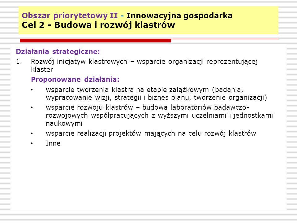 Obszar priorytetowy II - Innowacyjna gospodarka Cel 2 - Budowa i rozwój klastrów 12 Działania strategiczne: 1.Rozwój inicjatyw klastrowych – wsparcie
