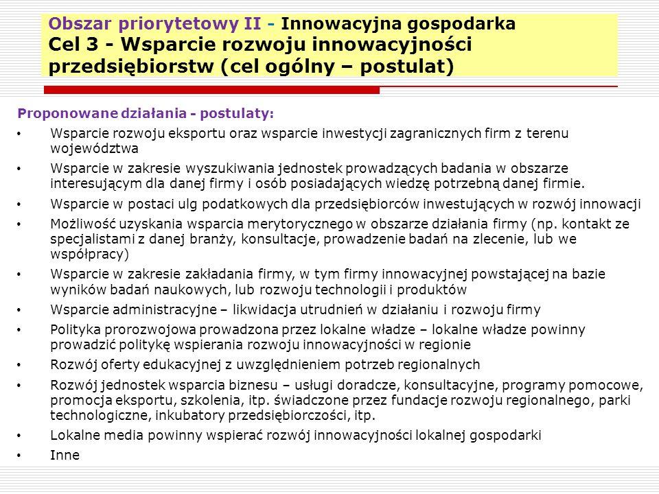 Obszar priorytetowy II - Innowacyjna gospodarka Cel 3 - Wsparcie rozwoju innowacyjności przedsiębiorstw (cel ogólny – postulat) 15 Proponowane działan