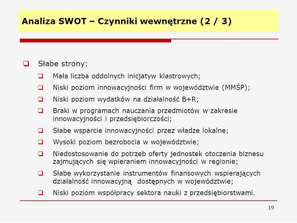 Analiza SWOT – Czynniki wewnętrzne (2 / 3) 19 Słabe strony: Mała liczba oddolnych inicjatyw klastrowych; Niski poziom innowacyjności firm w województwie (MMŚP); Niski poziom wydatków na działalność B+R; Braki w programach nauczania przedmiotów w zakresie innowacyjności i przedsiębiorczości; Słabe wsparcie innowacyjności przez władze lokalne; Wysoki poziom bezrobocia w województwie; Niedostosowanie do potrzeb oferty jednostek otoczenia biznesu zajmujących się wpieraniem innowacyjności w regionie; Słabe wykorzystanie instrumentów finansowych wspierających działalność innowacyjną dostępnych w województwie; Niski poziom współpracy sektora nauki z przedsiębiorstwami.