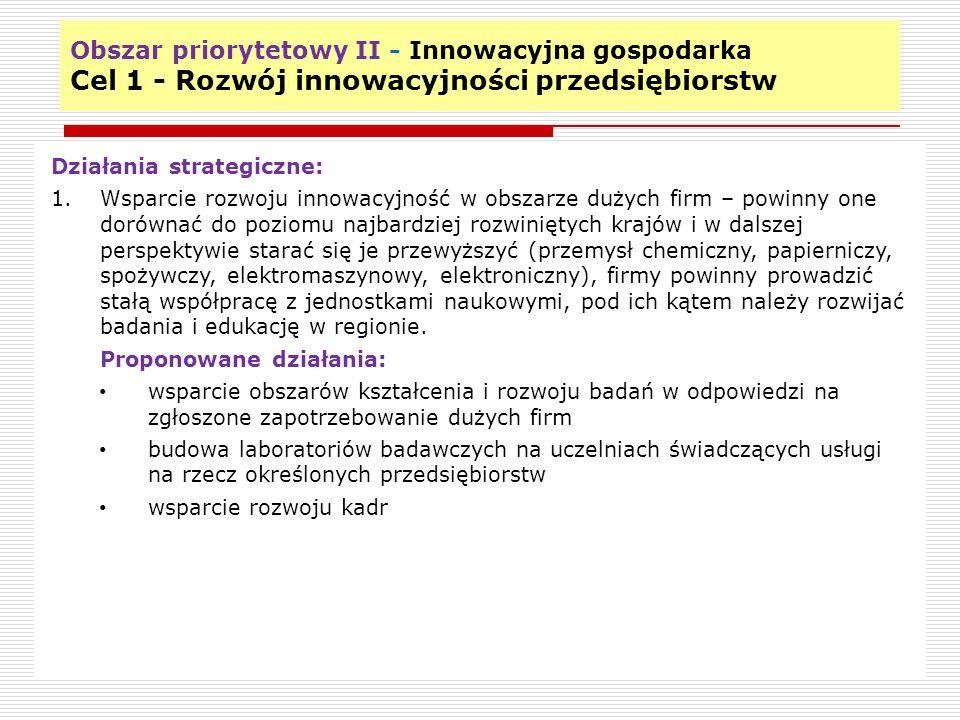 Obszar priorytetowy II - Innowacyjna gospodarka Cel 1 - Rozwój innowacyjności przedsiębiorstw 9 Działania strategiczne: 1.Wsparcie rozwoju innowacyjno