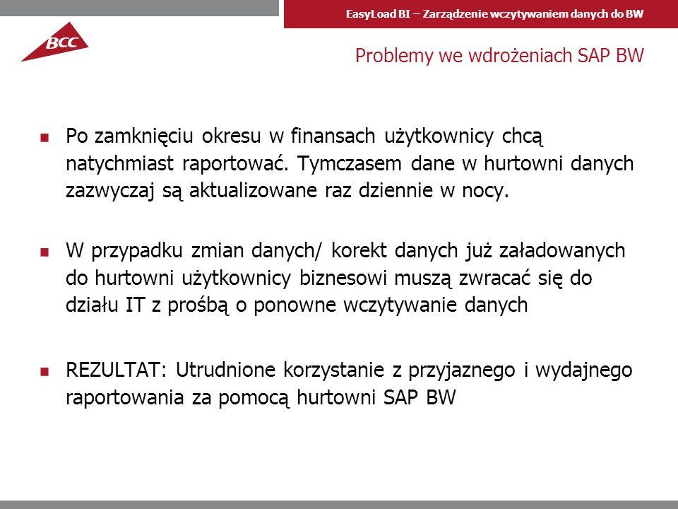 EasyLoad BI – Zarządzenie wczytywaniem danych do BW Problemy we wdrożeniach SAP BW Po zamknięciu okresu w finansach użytkownicy chcą natychmiast rapor