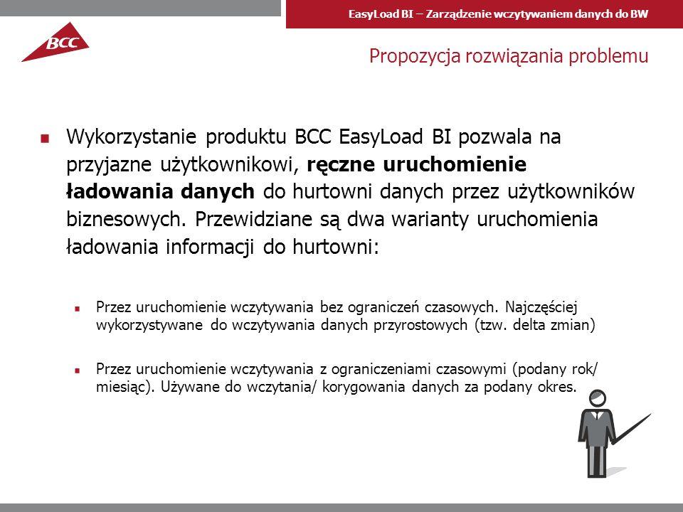 EasyLoad BI – Zarządzenie wczytywaniem danych do BW Propozycja rozwiązania problemu Wykorzystanie produktu BCC EasyLoad BI pozwala na przyjazne użytko